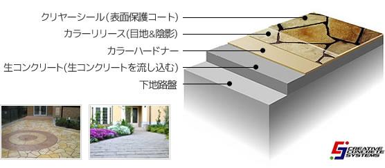 s-concrete_img01 (1)